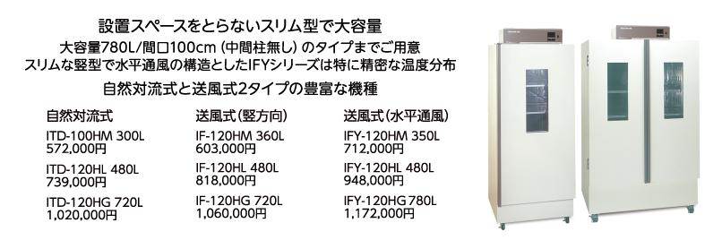 ITD/IF/IFYシリーズ